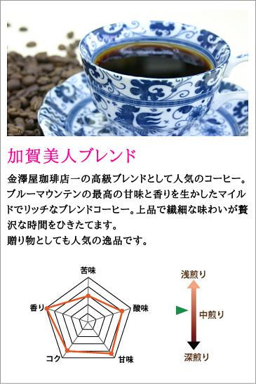 今月のおすすめコーヒー豆