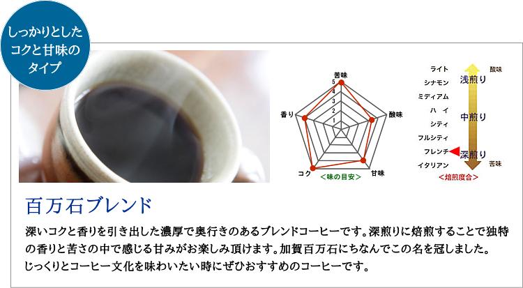 [全国送料無料]初回限定お試しコーヒーセット