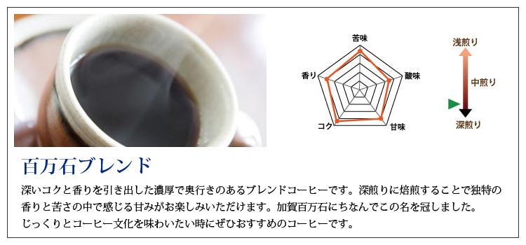 ギフトにおすすめ!金澤屋コーヒー店で人気のブレンドコーヒー豆、百万石ブレンド